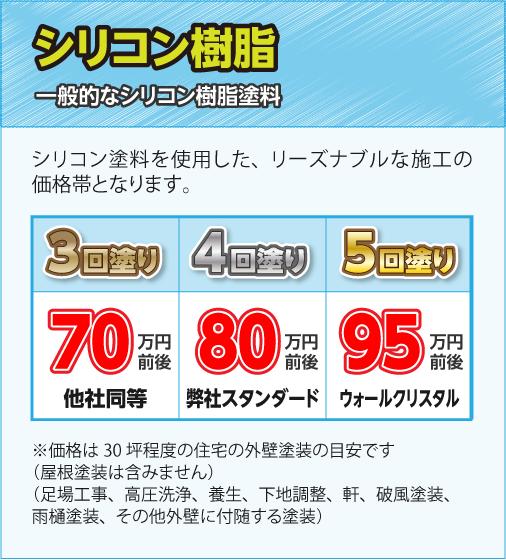 シリコン塗料_sp