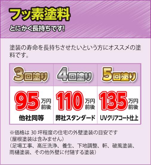 フッ素塗料_sp